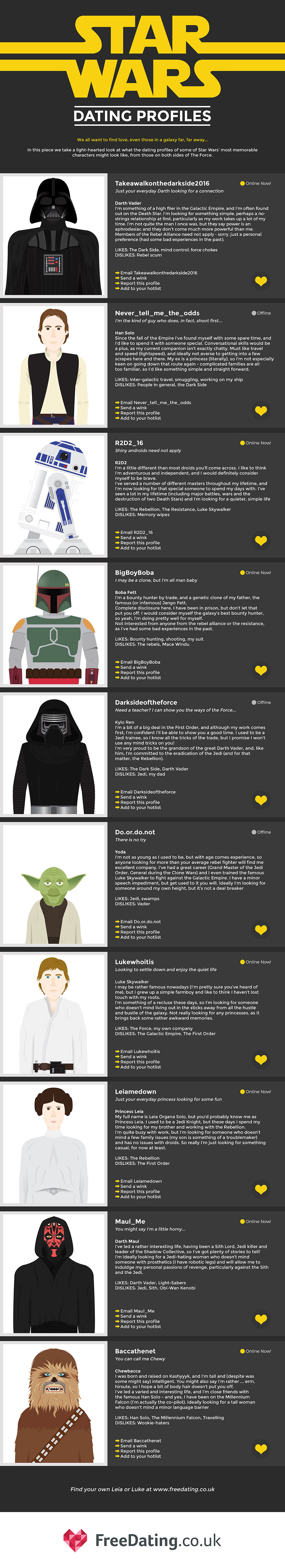 Star Wars Dating Profiles